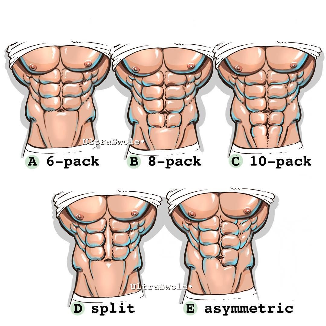 Sixpack Exercise